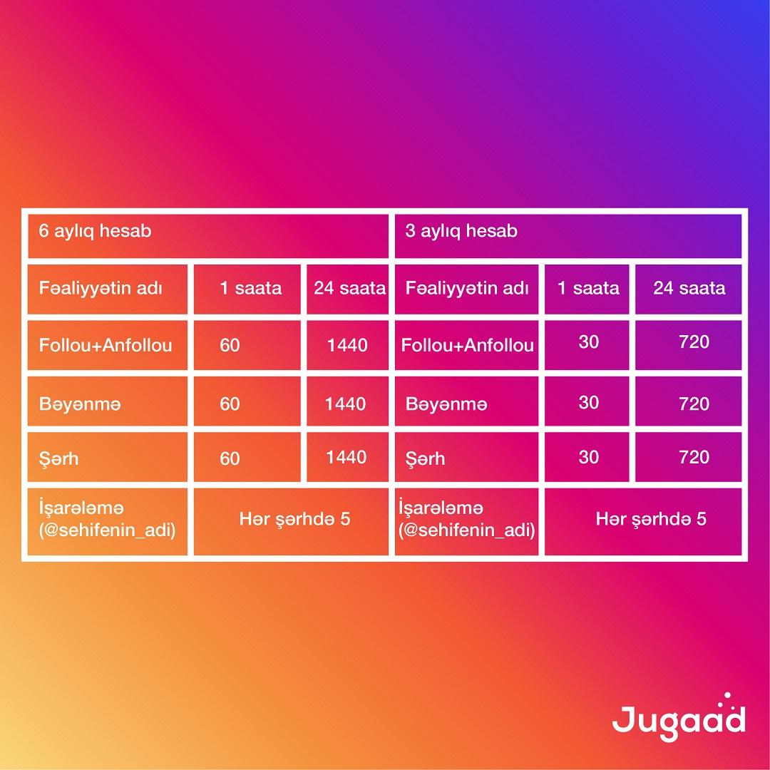 İnstagramda limitler, instagram limitleri, instagramda reklam